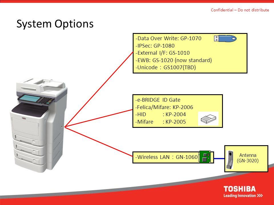System Options -Wireless LAN : GN-1060 -Data Over Write: GP-1070 -IPSec: GP-1080 -External I/F: GS-1010 -EWB: GS-1020 (now standard) -Unicode : GS1007