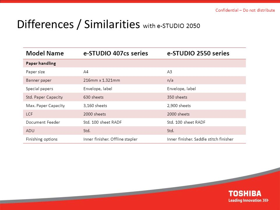 Differences / Similarities with e-STUDIO 2050 Confidential – Do not distribute Model Namee-STUDIO 407cs seriese-STUDIO 2550 series Paper handling Pape
