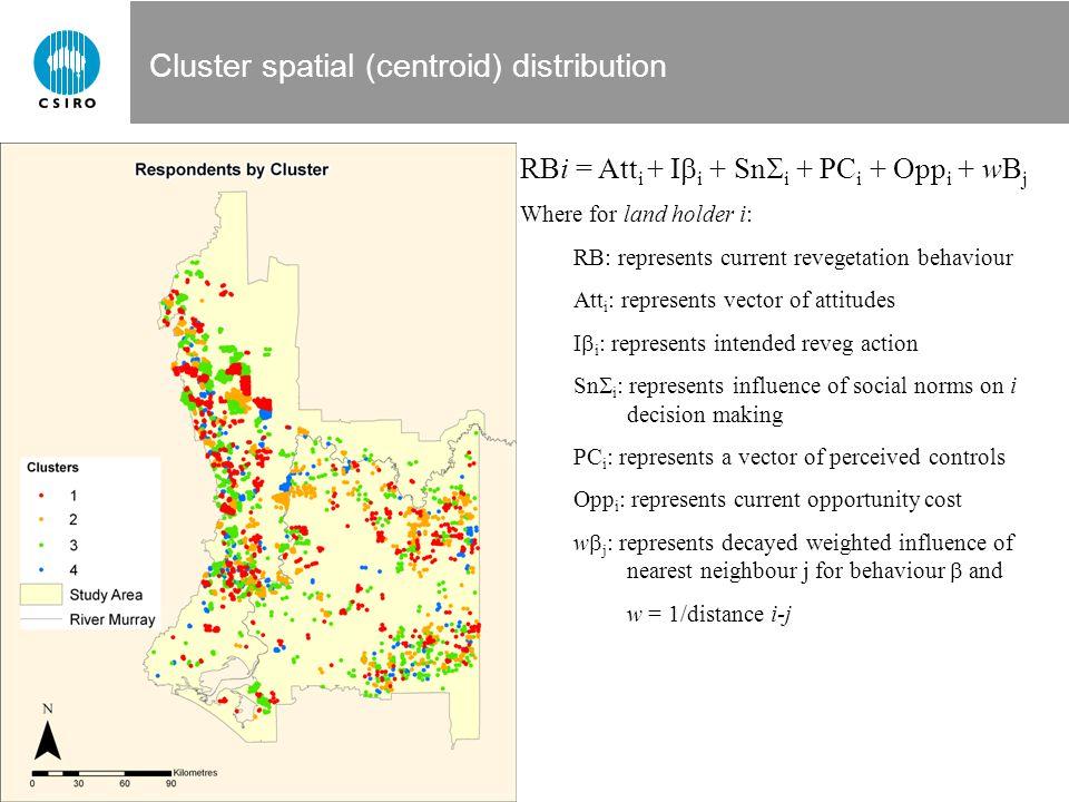 Cluster spatial (centroid) distribution RBi = Att i + I  i + Sn  i + PC i + Opp i + wB j Where for land holder i: RB: represents current revegetatio
