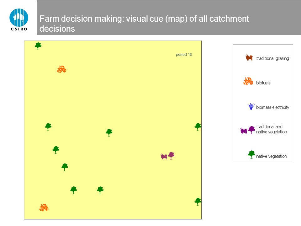Farm decision making: visual cue (map) of all catchment decisions