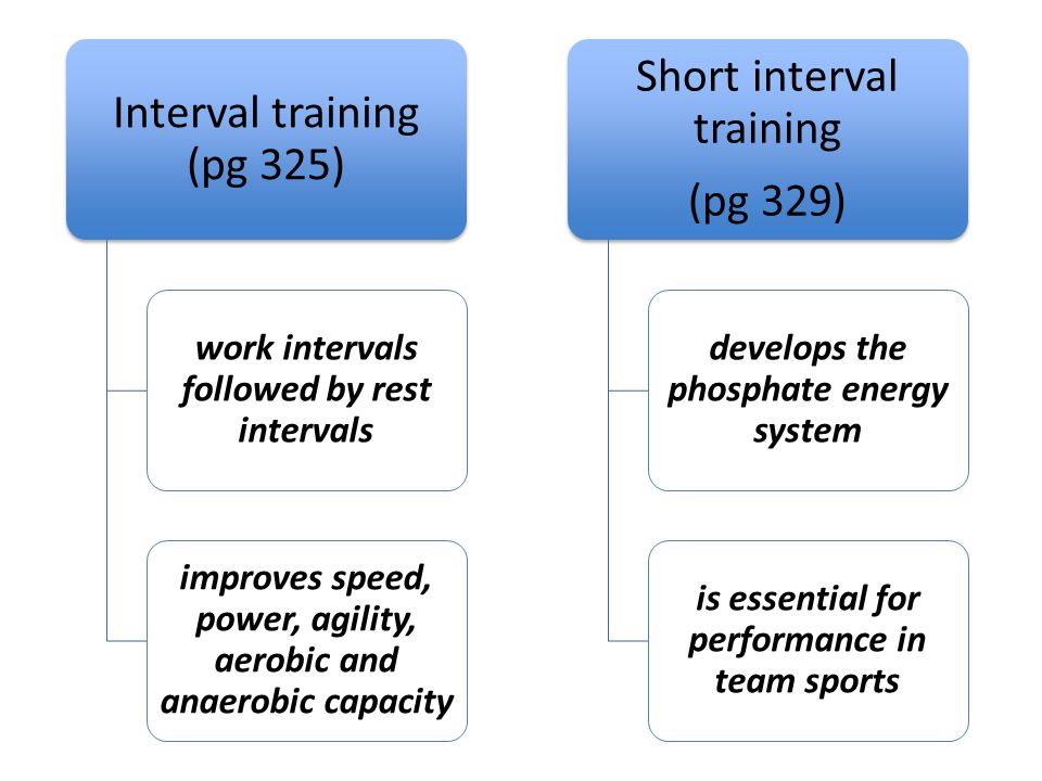 Interval training (pg 325) work intervals followed by rest intervals improves speed, power, agility, aerobic and anaerobic capacity Short interval tra