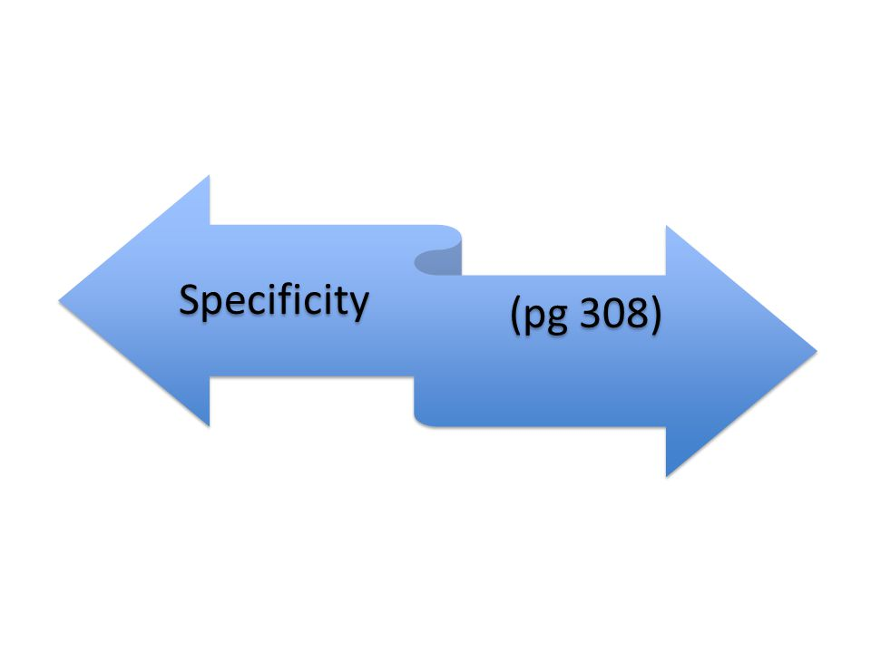 Specificity (pg 308)