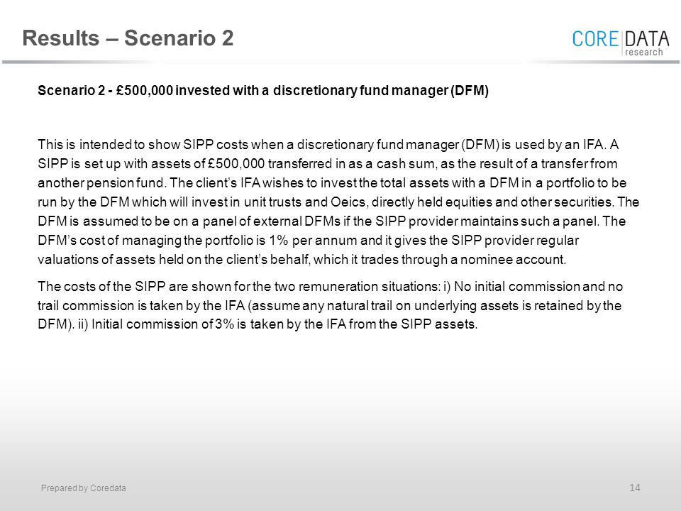 Prepared by Coredata 14 Scenario 2 - £500,000 invested with a discretionary fund manager (DFM) This is intended to show SIPP costs when a discretionary fund manager (DFM) is used by an IFA.