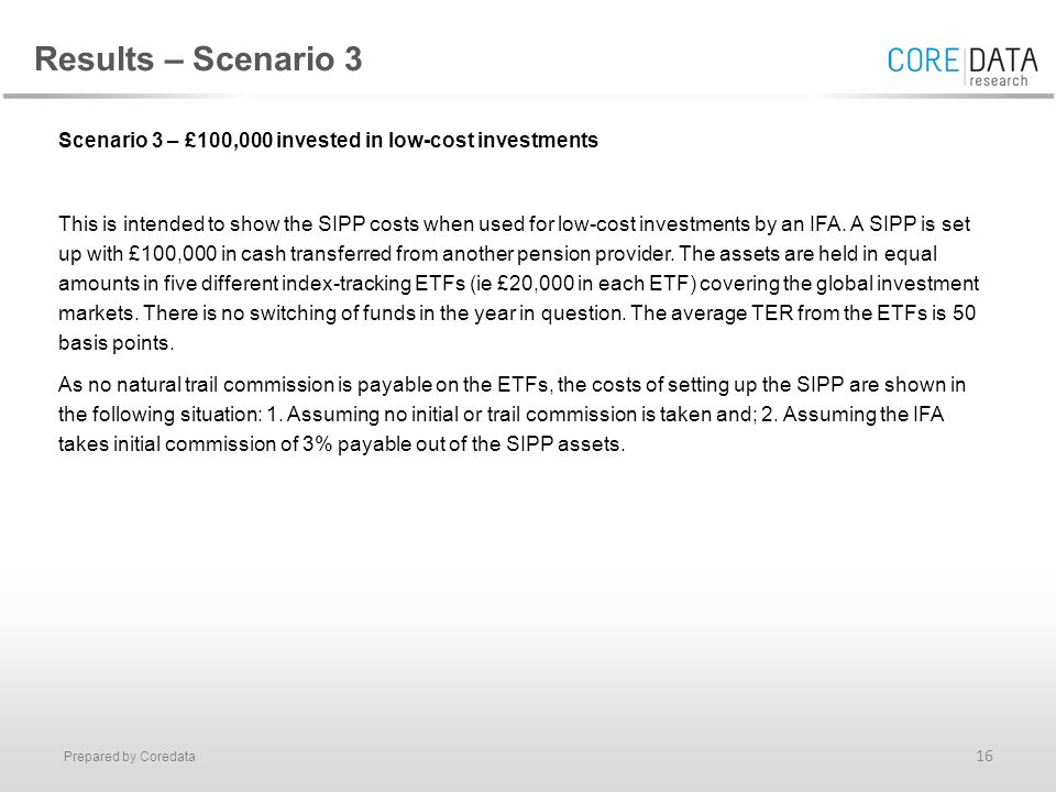 Prepared by Coredata 16 Scenario 3 – £100,000 invested in low-cost investments This is intended to show the SIPP costs when used for low-cost investments by an IFA.