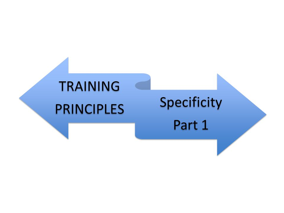 TRAINING PRINCIPLES Specificity Part 1