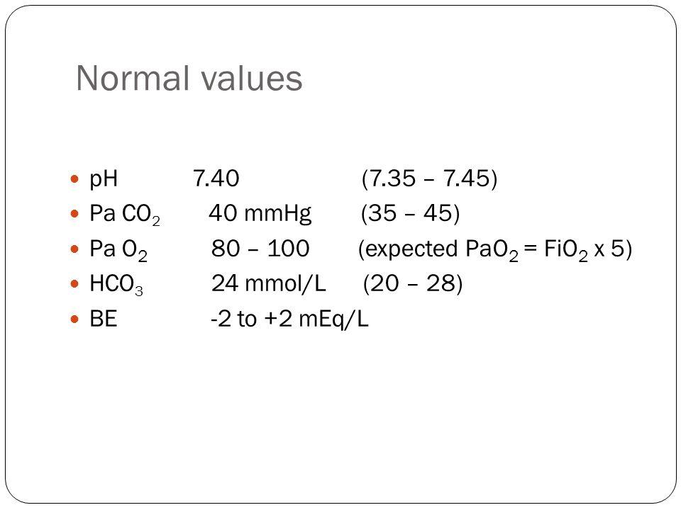 Venous or arterial sample