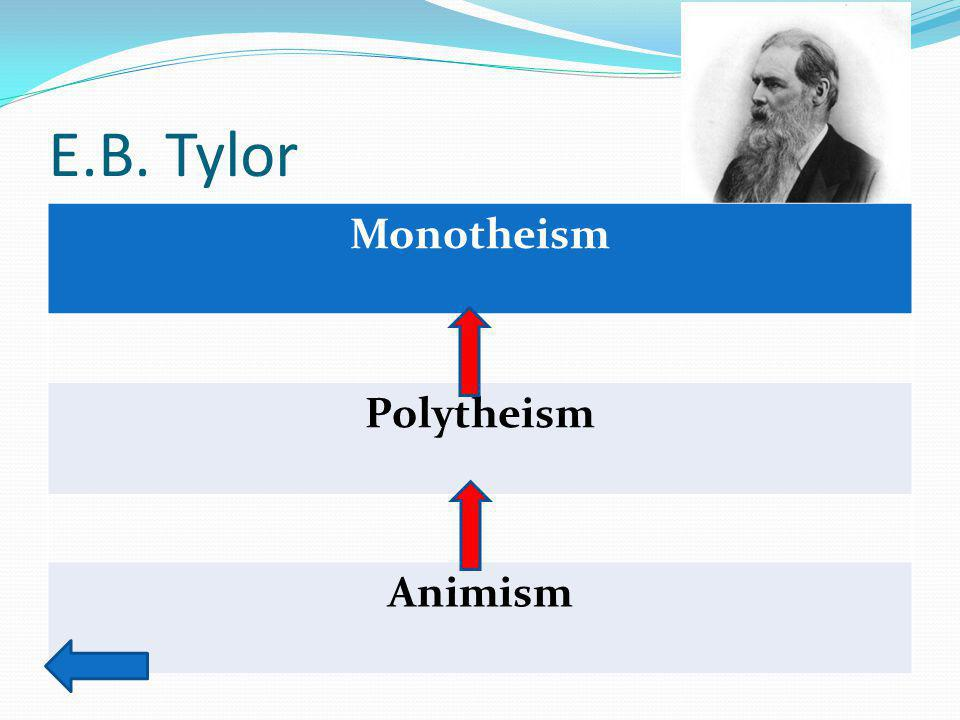 E.B. Tylor Monotheism Polytheism Animism