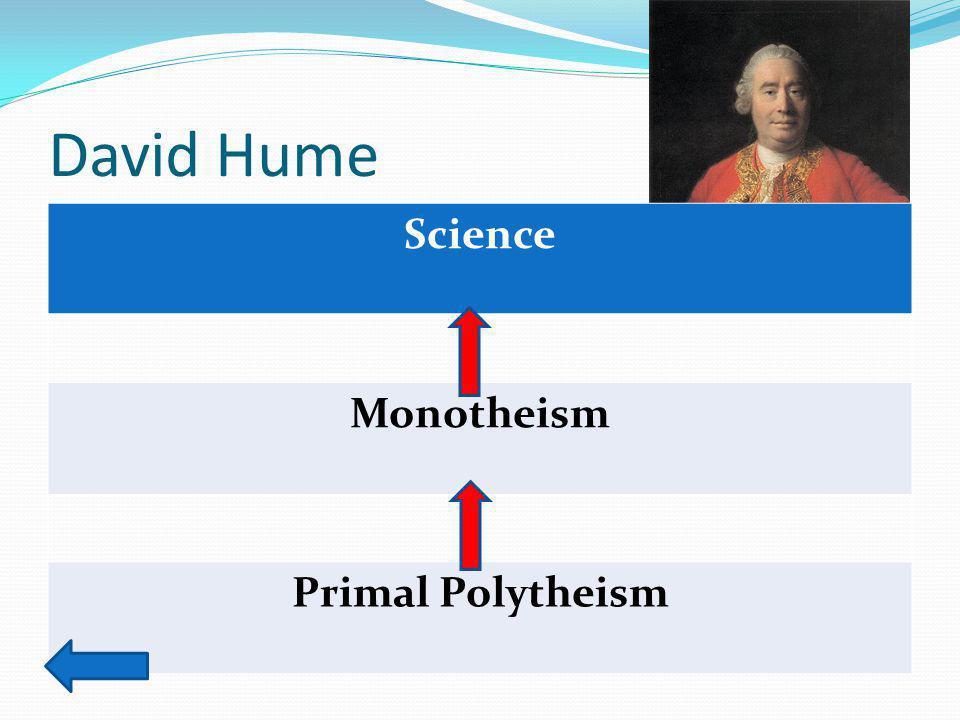 David Hume Science Monotheism Primal Polytheism