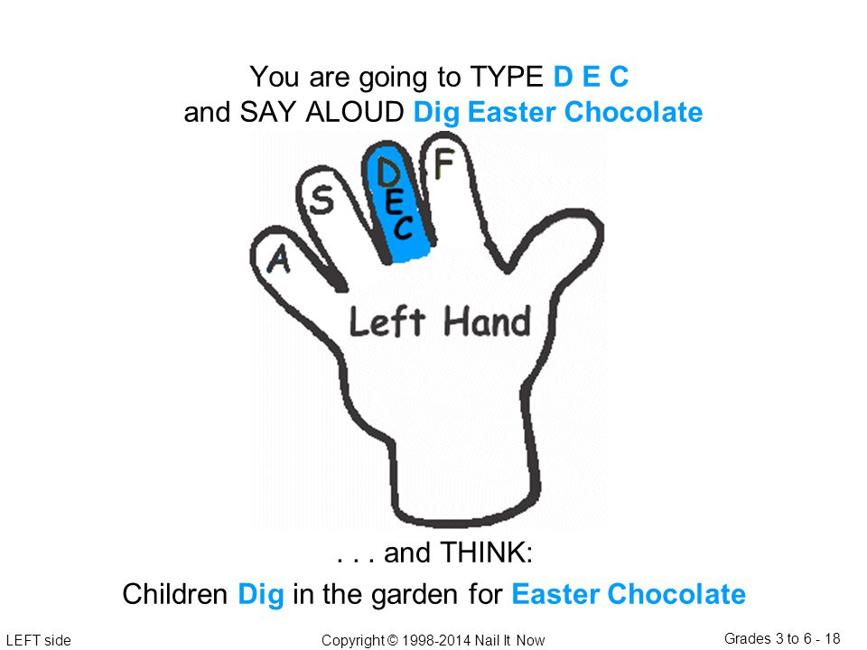 LEFT sideCopyright © 1998-2014 Nail It Now Grades 3 to 6 - 18 You are going to TYPE D E C and SAY ALOUD Dig Easter Chocolate...
