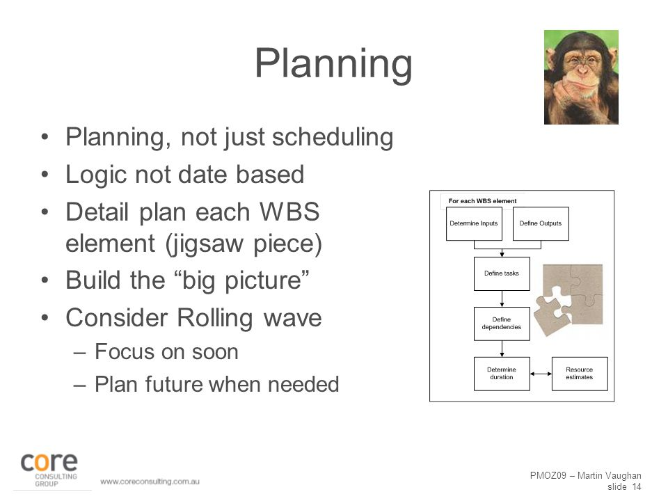 PMOZ09 – Martin Vaughan slide 14 Planning Planning, not just scheduling Logic not date based Detail plan each WBS element (jigsaw piece) Build the big picture Consider Rolling wave –Focus on soon –Plan future when needed