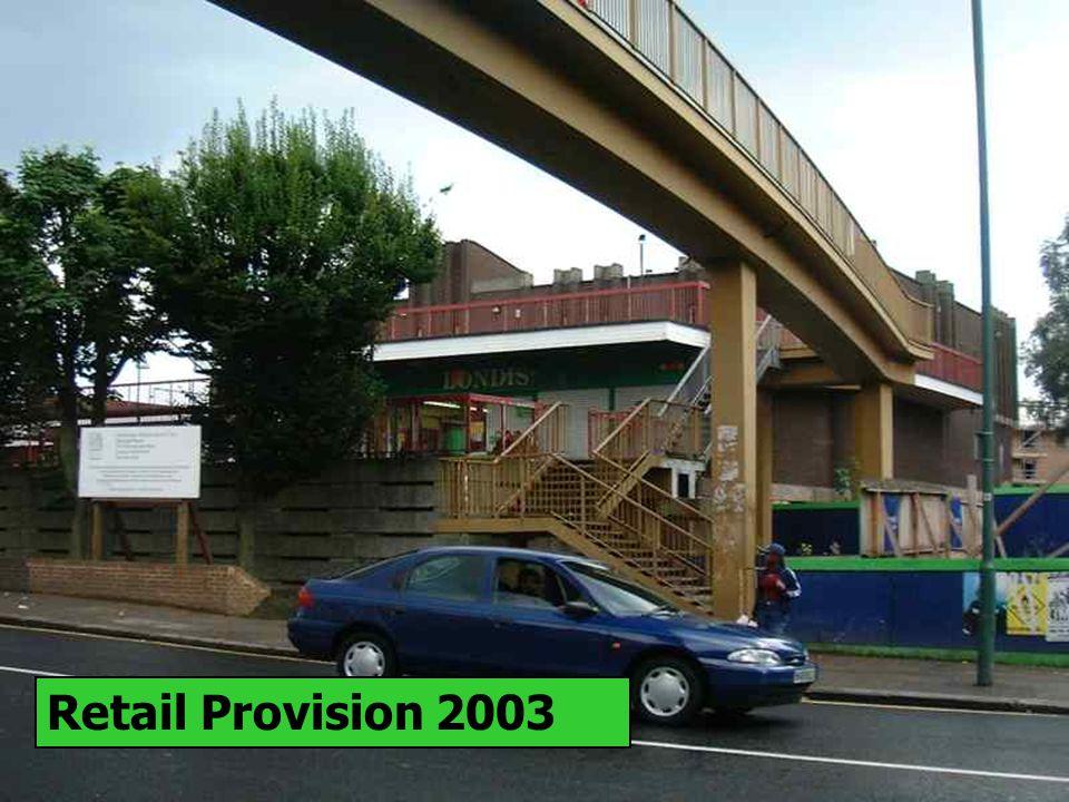 Retail Provision 2003