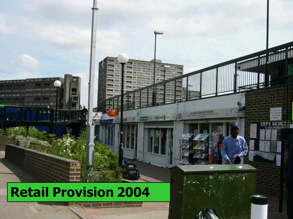 Retail Provision 2004