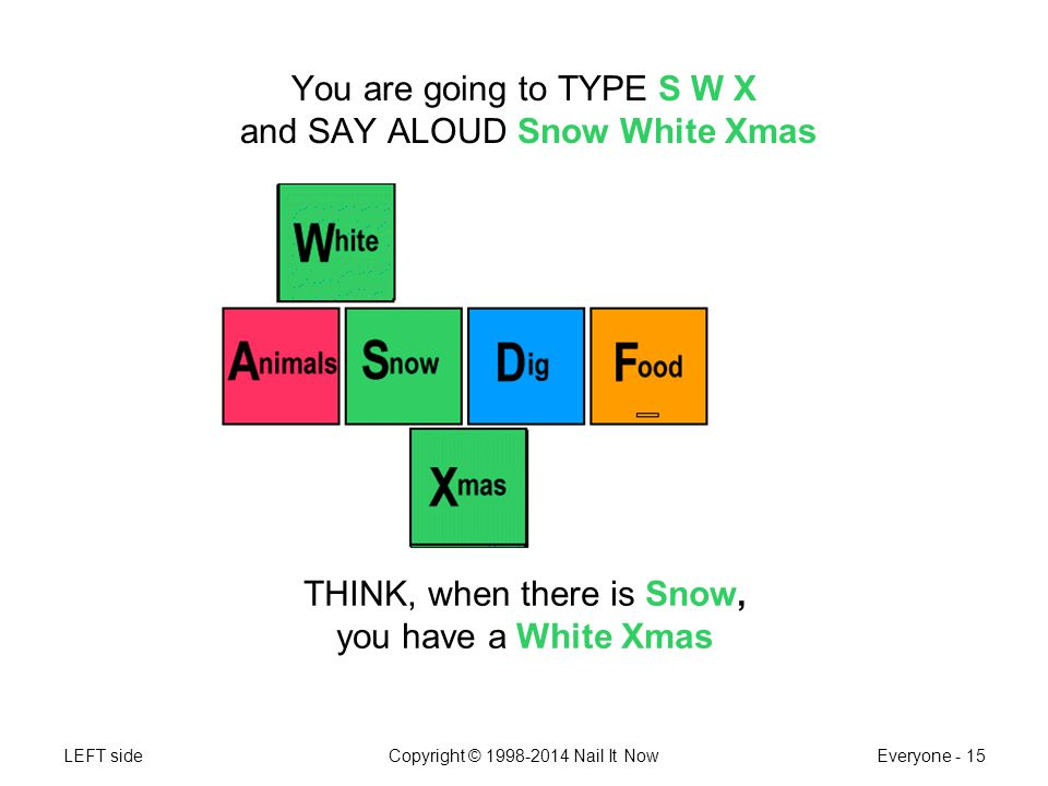 LEFT sideCopyright © 1998-2014 Nail It NowEveryone - 15 You are going to TYPE S W X and SAY ALOUD Snow White Xmas THINK, when there is Snow, you have a White Xmas