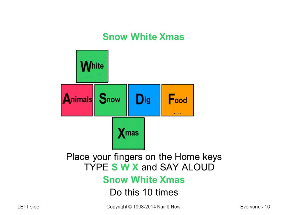 LEFT sideCopyright © 1998-2014 Nail It NowEveryone - 16 Snow White Xmas Place your fingers on the Home keys TYPE S W X and SAY ALOUD Snow White Xmas Do this 10 times
