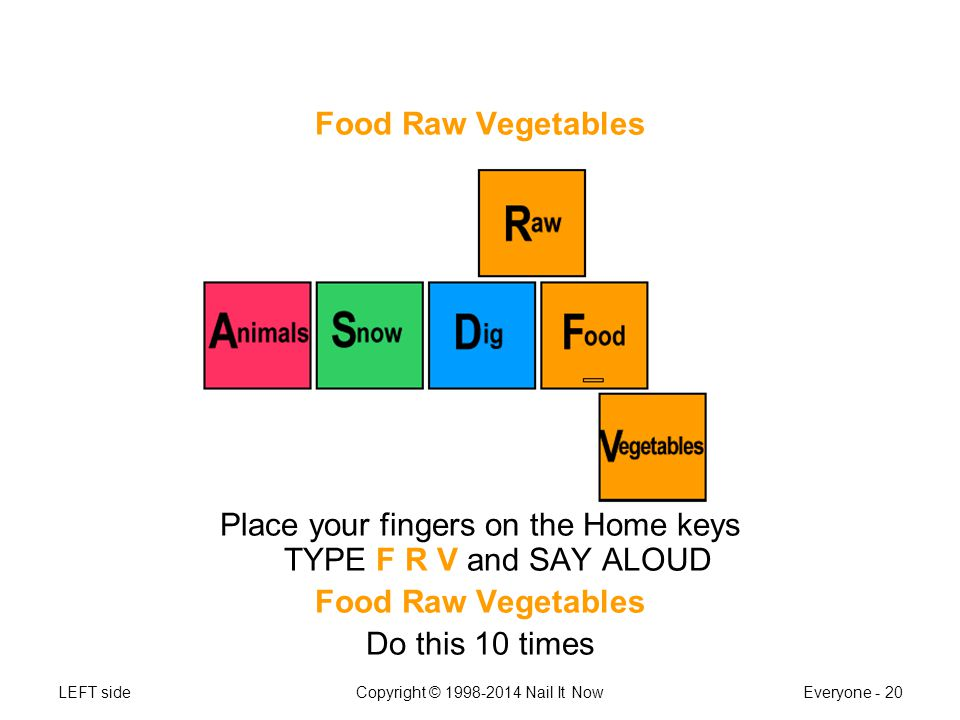 LEFT sideCopyright © 1998-2014 Nail It NowEveryone - 20 Food Raw Vegetables Place your fingers on the Home keys TYPE F R V and SAY ALOUD Food Raw Vegetables Do this 10 times