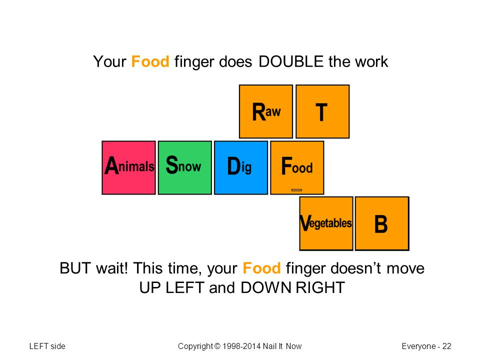 LEFT sideCopyright © 1998-2014 Nail It NowEveryone - 22 Your Food finger does DOUBLE the work BUT wait.