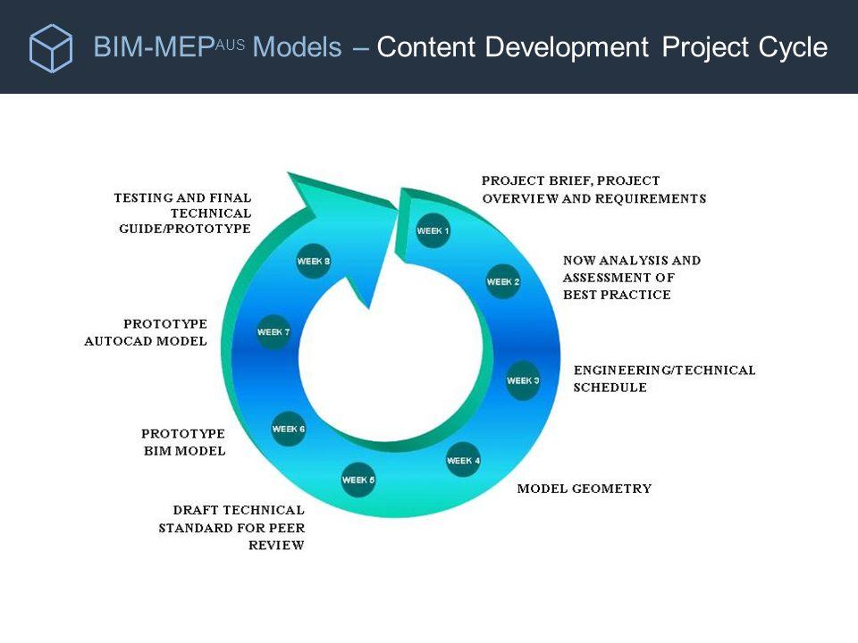 BIM-MEP AUS Models – Content Development Project Cycle