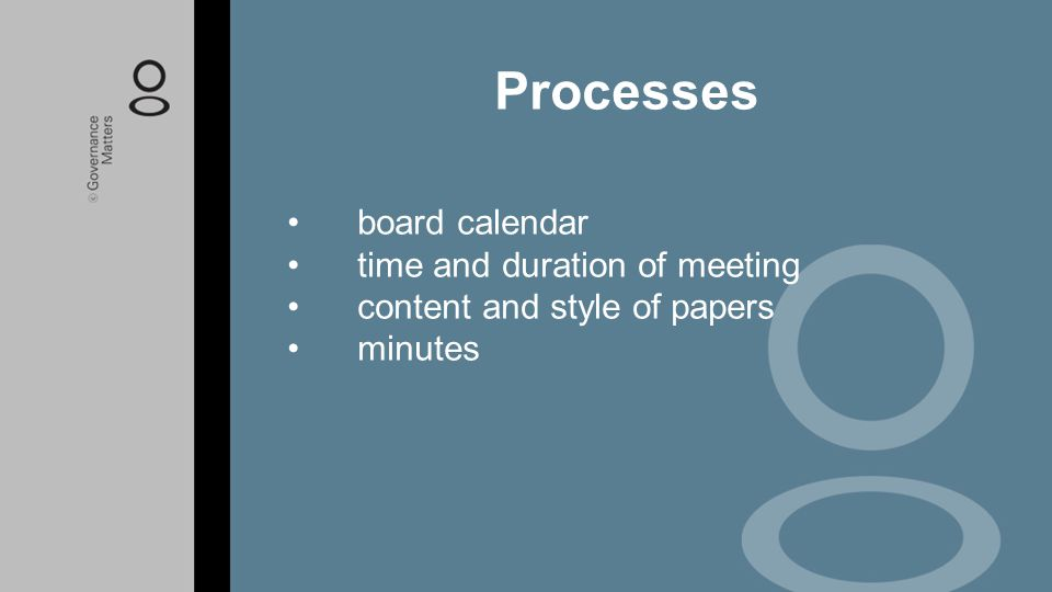 board calendar time and duration of meeting content and style of papers minutes Processes