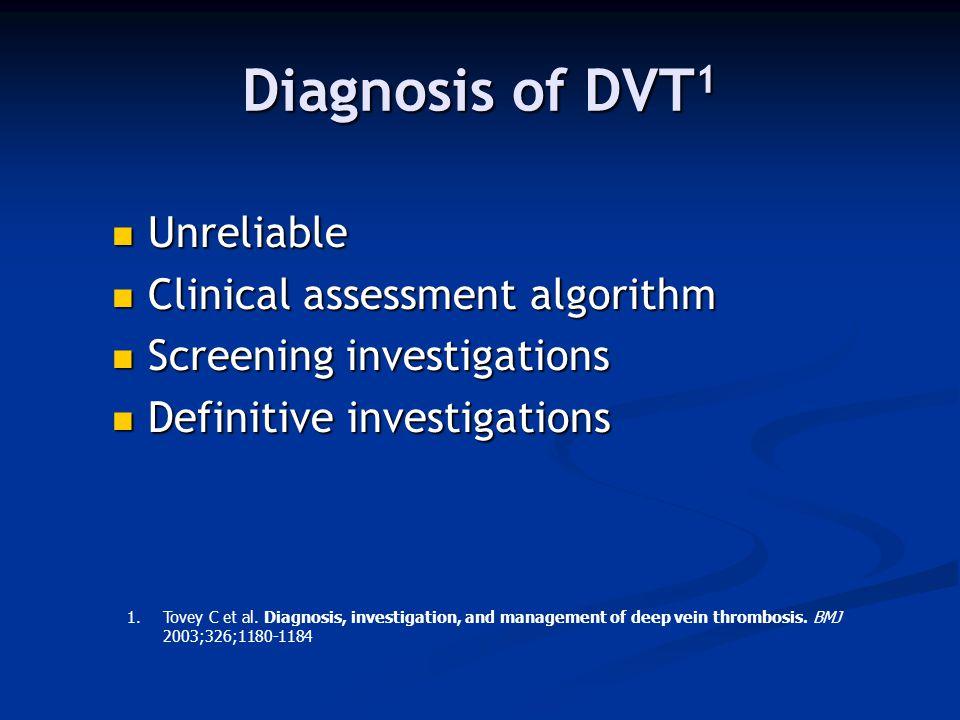 Diagnosis of DVT 1 Unreliable Unreliable Clinical assessment algorithm Clinical assessment algorithm Screening investigations Screening investigations