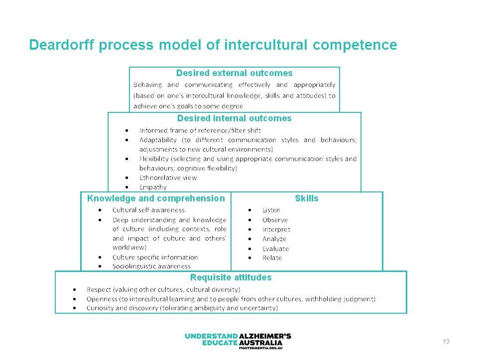 13 Deardorff process model of intercultural competence