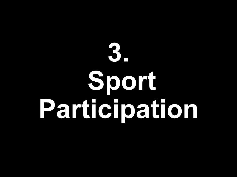 3. Sport Participation