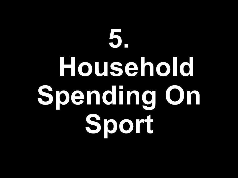 5. Household Spending On Sport