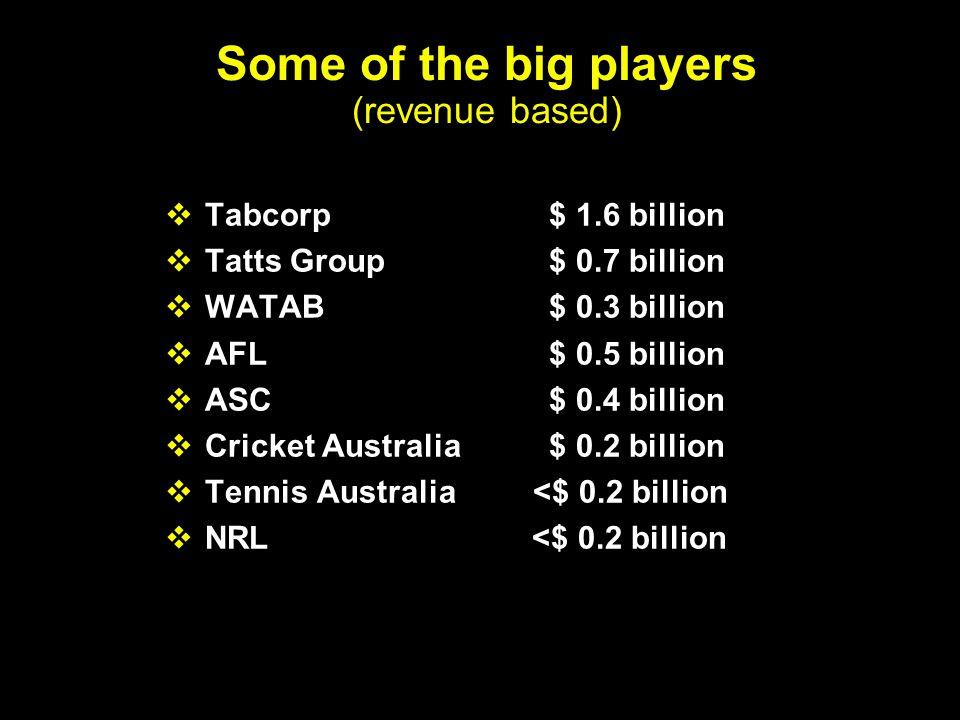 Some of the big players (revenue based)  Tabcorp $ 1.6 billion  Tatts Group$ 0.7 billion  WATAB$ 0.3 billion  AFL$ 0.5 billion  ASC$ 0.4 billion  Cricket Australia$ 0.2 billion  Tennis Australia <$ 0.2 billion  NRL <$ 0.2 billion