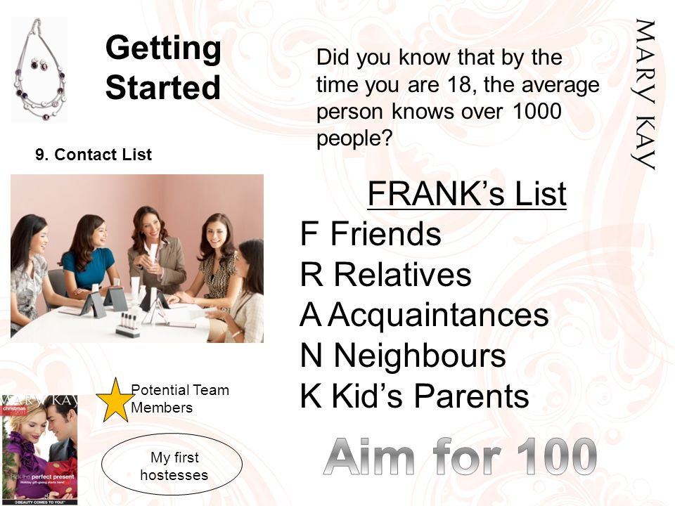 9. Contact List Did you know that by the time you are 18, the average person knows over 1000 people? FRANK's List F Friends R Relatives A Acquaintance