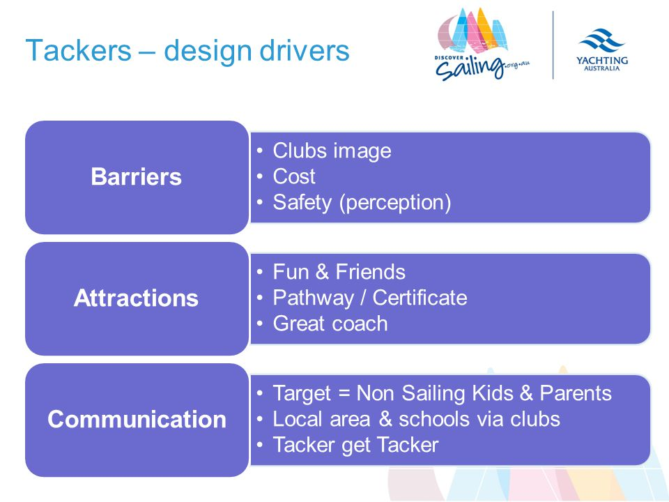 Tackers – design drivers Clubs image Cost Safety (perception) Barriers Fun & Friends Pathway / Certificate Great coach Attractions Target = Non Sailing Kids & Parents Local area & schools via clubs Tacker get Tacker Communication