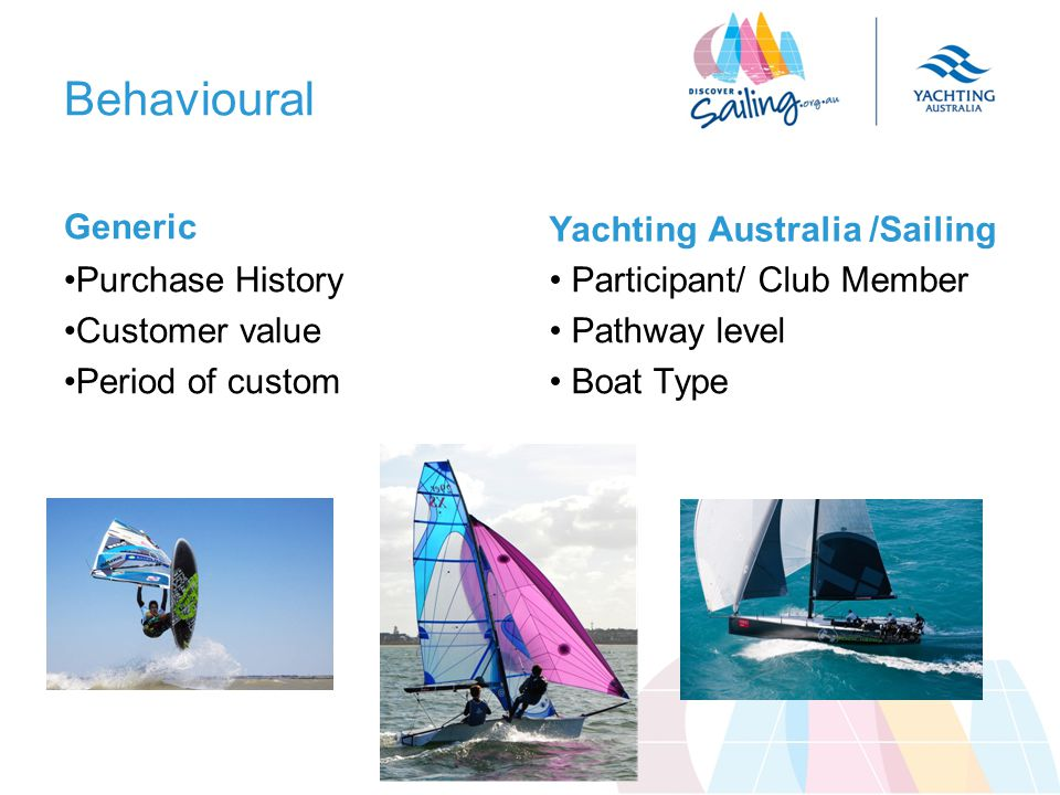 Behavioural Generic Purchase History Customer value Period of custom Yachting Australia /Sailing Participant/ Club Member Pathway level Boat Type