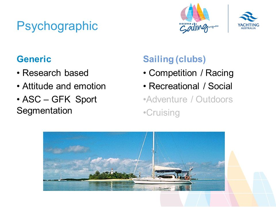 Psychographic Generic Research based Attitude and emotion ASC – GFK Sport Segmentation Sailing (clubs) Competition / Racing Recreational / Social Adventure / Outdoors Cruising