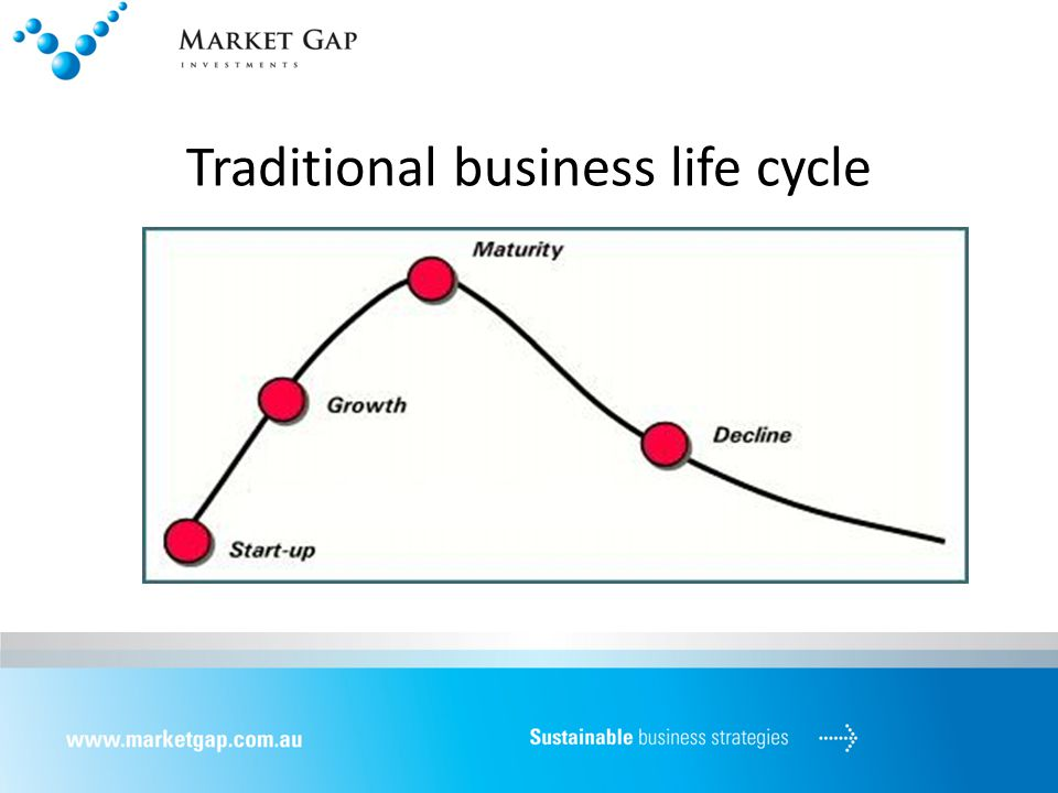 Traditional business life cycle