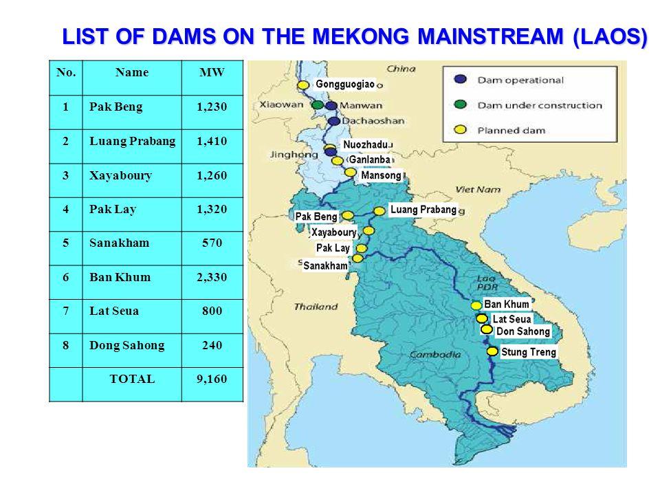 LIST OF DAMS ON THE MEKONG MAINSTREAM (LAOS) No.NameMW 1Pak Beng1,230 2Luang Prabang1,410 3Xayaboury1,260 4Pak Lay1,320 5Sanakham570 6Ban Khum2,330 7L