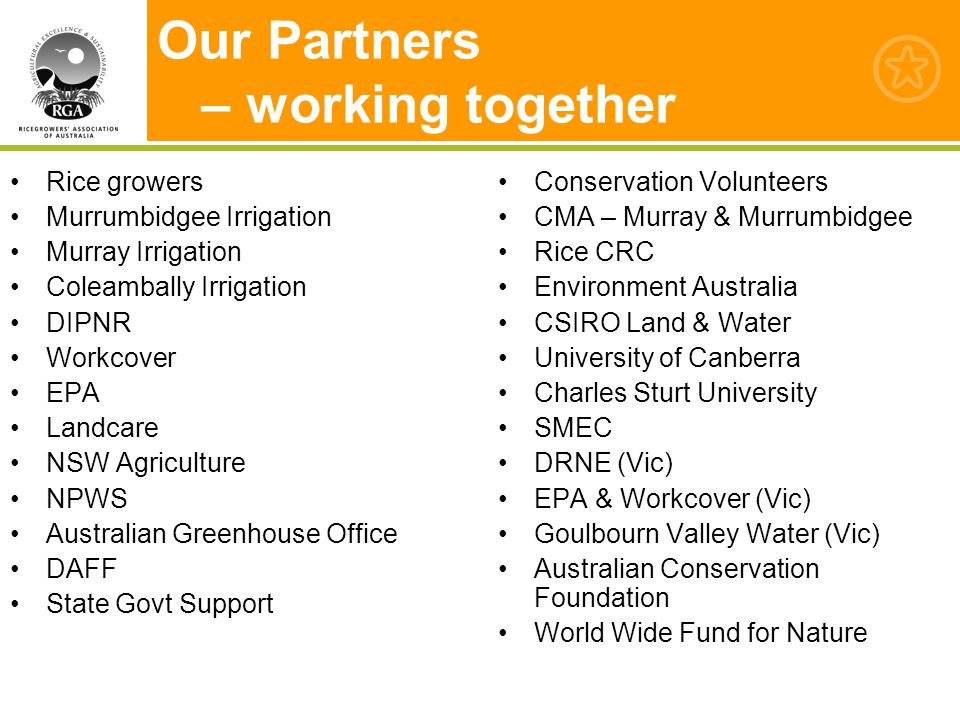 Our Partners – working together Rice growers Murrumbidgee Irrigation Murray Irrigation Coleambally Irrigation DIPNR Workcover EPA Landcare NSW Agriculture NPWS Australian Greenhouse Office DAFF State Govt Support Conservation Volunteers CMA – Murray & Murrumbidgee Rice CRC Environment Australia CSIRO Land & Water University of Canberra Charles Sturt University SMEC DRNE (Vic) EPA & Workcover (Vic) Goulbourn Valley Water (Vic) Australian Conservation Foundation World Wide Fund for Nature