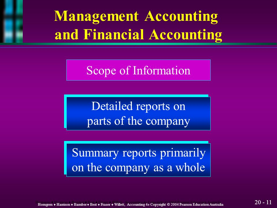 20 - 10 Horngren ♦ Harrison ♦ Bamber ♦ Best ♦ Fraser ♦ Willett, Accounting 4e Copyright © 2004 Pearson Education Australia Management Accounting and F