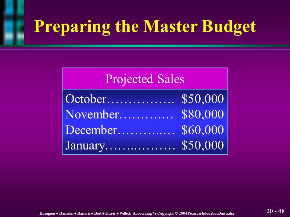 20 - 47 Horngren ♦ Harrison ♦ Bamber ♦ Best ♦ Fraser ♦ Willett, Accounting 4e Copyright © 2004 Pearson Education Australia Preparing the Master Budget