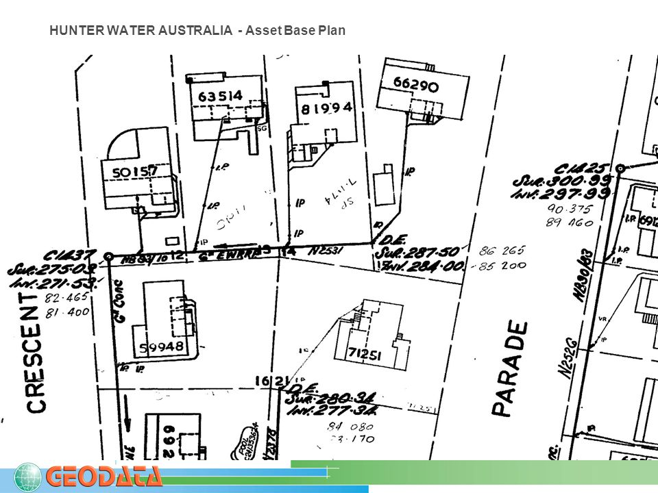 HUNTER WATER AUSTRALIA - Asset Base Plan