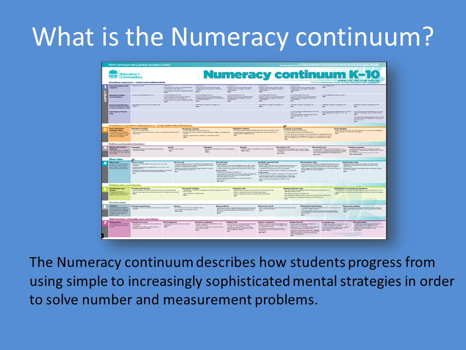 What is the Numeracy continuum.