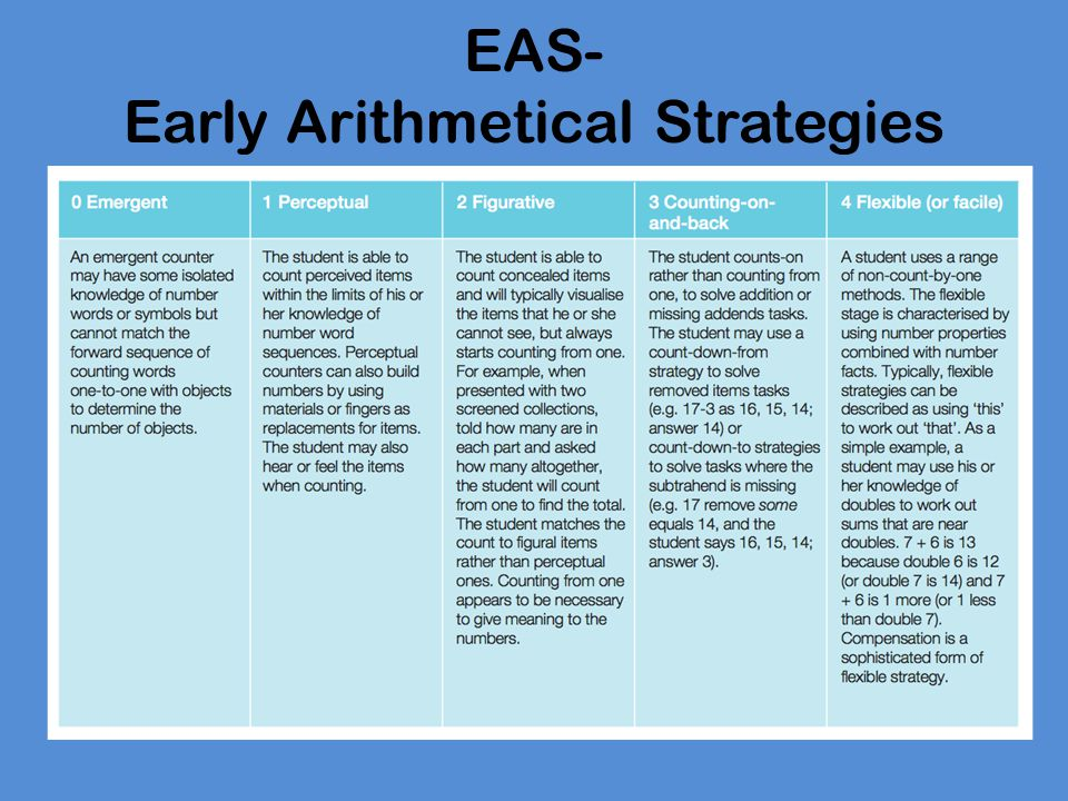 EAS- Early Arithmetical Strategies