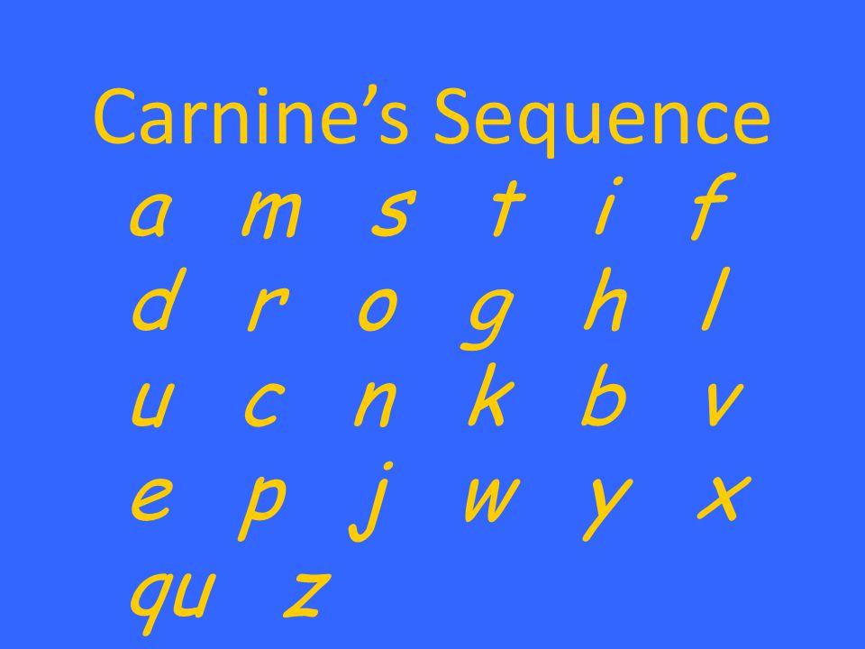 Carnine's Sequence a m s t i f d r o g h l u c n k b v e p j w y x qu z