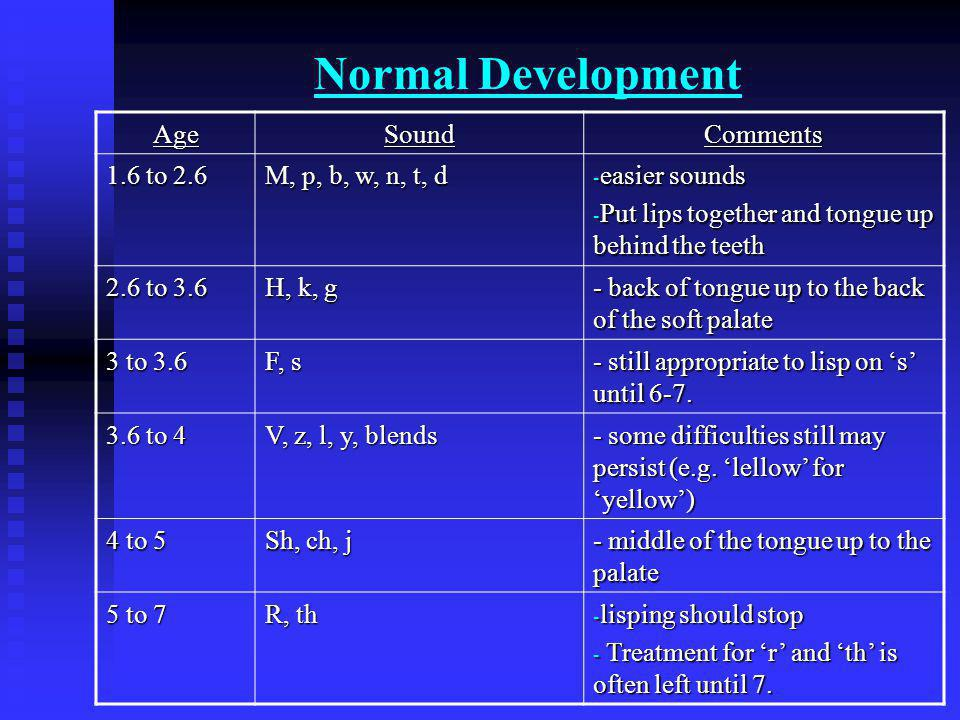 Normal Development AgeSoundComments 1.6 to 2.6 M, p, b, w, n, t, d - easier sounds - Put lips together and tongue up behind the teeth 2.6 to 3.6 H, k, g - back of tongue up to the back of the soft palate 3 to 3.6 F, s - still appropriate to lisp on 's' until 6-7.