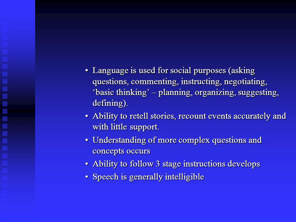 Language is used for social purposes (asking questions, commenting, instructing, negotiating, 'basic thinking' – planning, organizing, suggesting, defining).Language is used for social purposes (asking questions, commenting, instructing, negotiating, 'basic thinking' – planning, organizing, suggesting, defining).