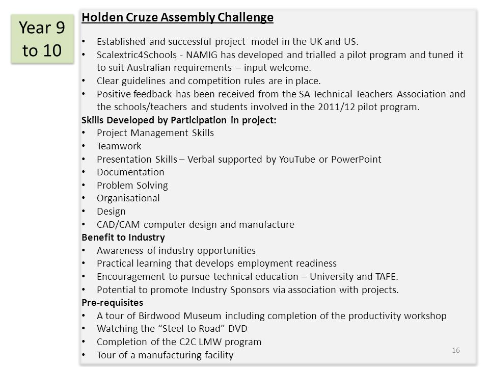 Holden Cruze Assembly Challenge Established and successful project model in the UK and US. Scalextric4Schools - NAMIG has developed and trialled a pil