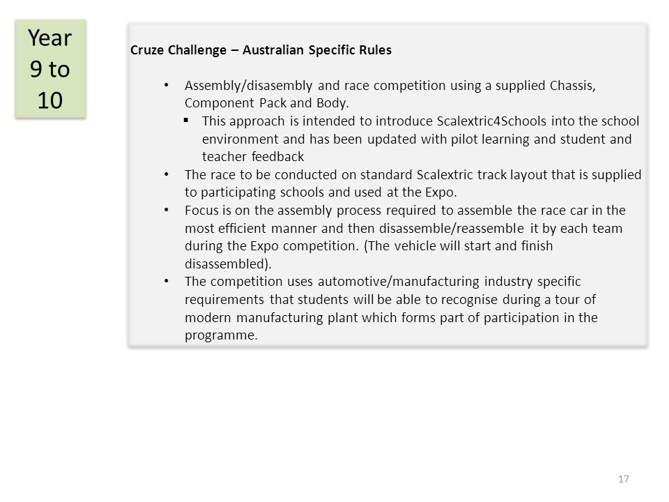Cruze Challenge – Australian Specific Rules Assembly/disasembly and race competition using a supplied Chassis, Component Pack and Body.