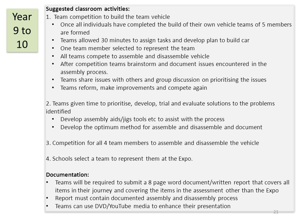 Suggested classroom activities: 1. Team competition to build the team vehicle Once all individuals have completed the build of their own vehicle teams
