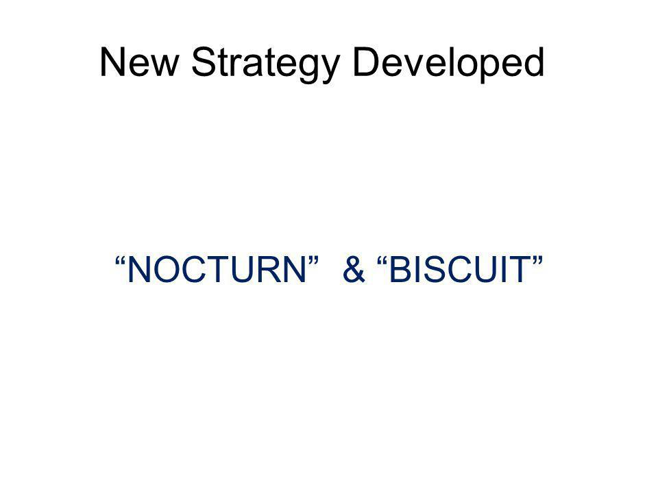 New Strategy Developed NOCTURN & BISCUIT