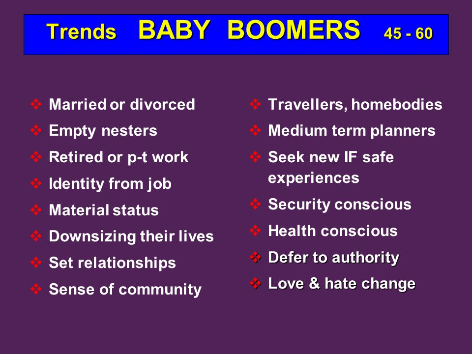 Trends BABY BOOMERS 45 - 60 Trends BABY BOOMERS 45 - 60   Married or divorced   Empty nesters   Retired or p-t work   Identity from job   Material status   Downsizing their lives   Set relationships   Sense of community   Travellers, homebodies   Medium term planners   Seek new IF safe experiences   Security conscious   Health conscious  Defer to authority  Love & hate change