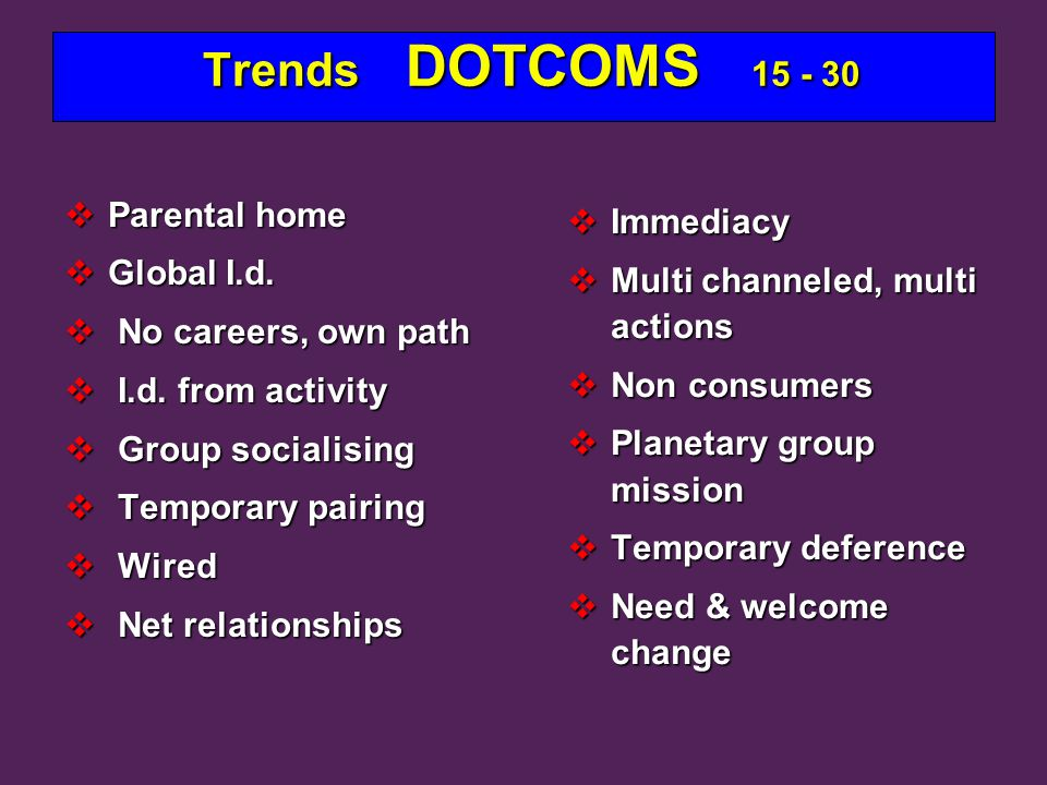 Trends DOTCOMS 15 - 30 Trends DOTCOMS 15 - 30  Parental home  Global I.d.  No careers, own path  I.d. from activity  Group socialising  Temporar
