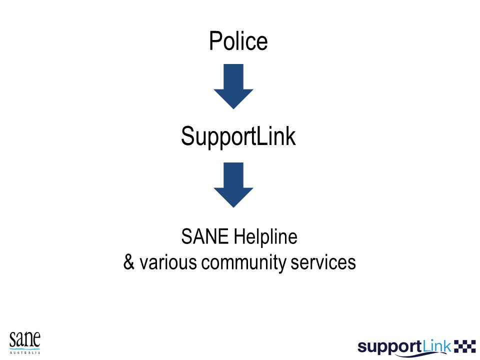 Police - Consent based referral - Entered into secure e-referral form - Send referral info to SL database Issues for referral include: Support for Youth, Mental Health, Victims, Homelessness, Legal Support and many more