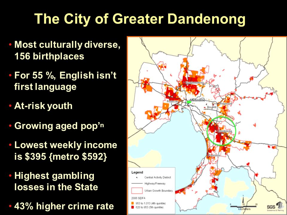 Most culturally diverse, 156 birthplaces For 55 %, English isn't first language At-risk youth Growing aged pop' n Lowest weekly income is $395 {metro $592} Highest gambling losses in the State 43% higher crime rate The City of Greater Dandenong